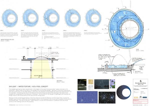 WF-Concept-1024x722